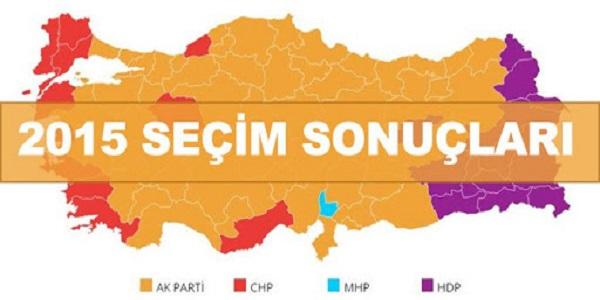 7 Haziran 2015 genel seçim Kocaeli sonuçları