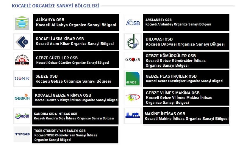 Kocaeli Organize Sanayi Bölgeleri